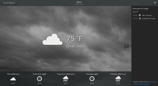 Almost-Hourly forecast